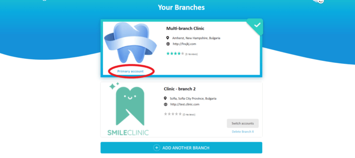all branches